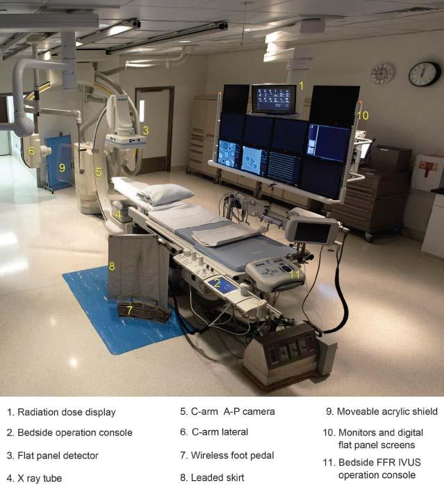 Radiation safety in the cardiac catheterization laboratory for X ray room decor