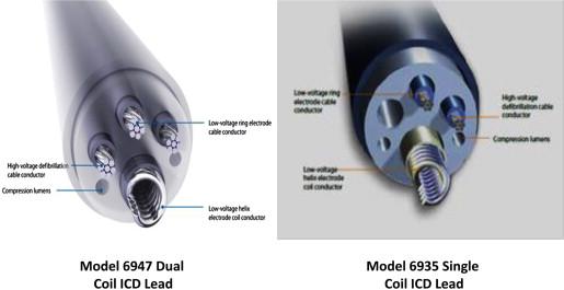 Vs dual coil single Single vs