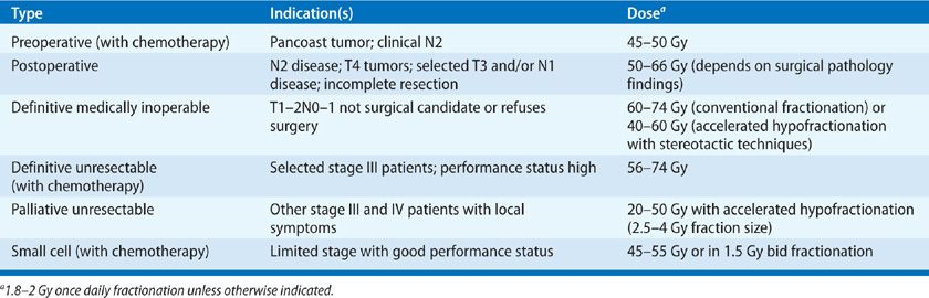 Treatment Of Non Small Cell Lung Cancer Radiation Therapy