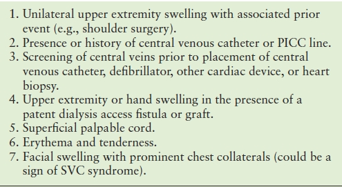 upper extremity venous thrombosis | thoracic key, Cephalic Vein